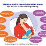 Hưởng ứng Tuần lễ nuôi con bằng sữa mẹ – World Breastfeeding Week (1-7/8/2016)
